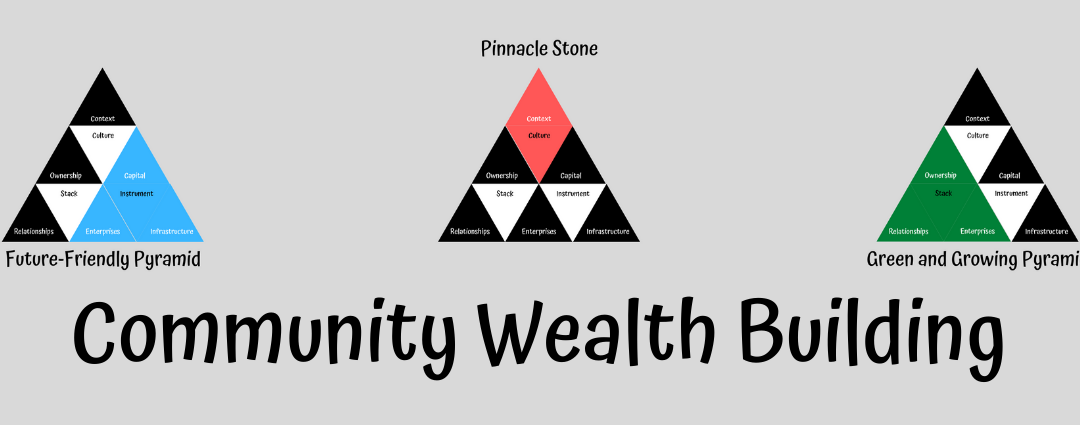 Community Wealth Building Pyramid